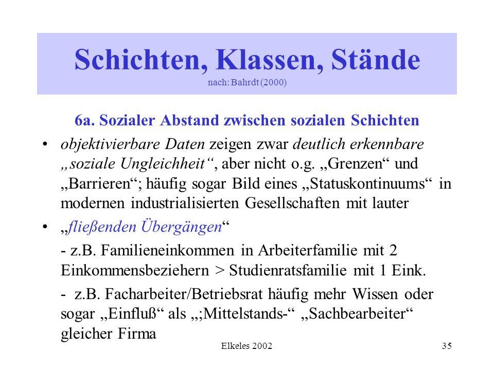 Schichten, Klassen, Stände nach: Bahrdt (2000)