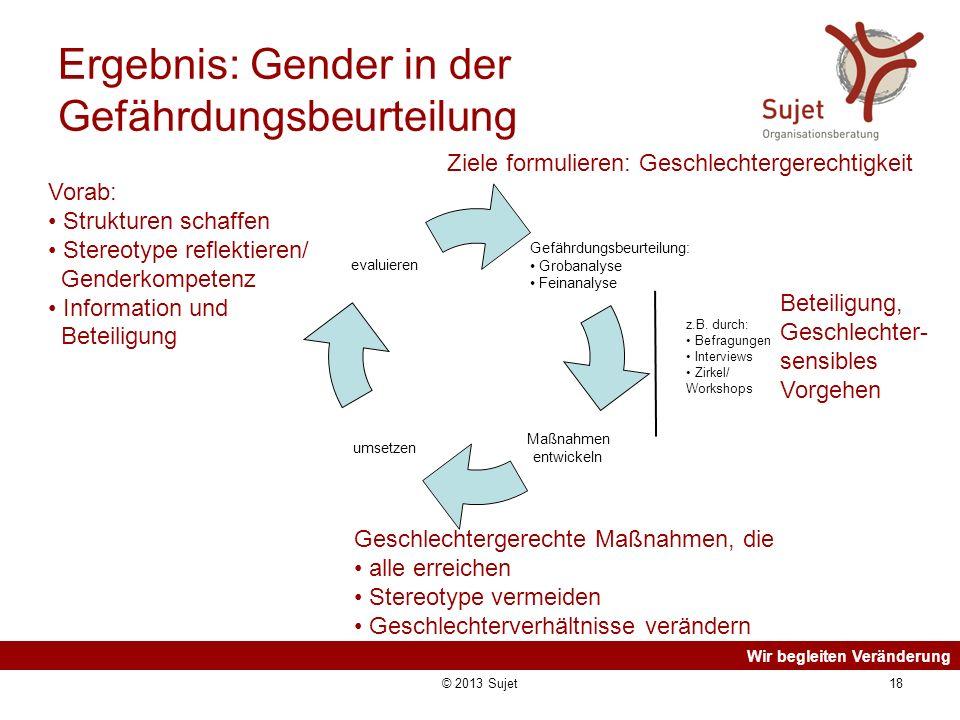 Ergebnis: Gender in der Gefährdungsbeurteilung
