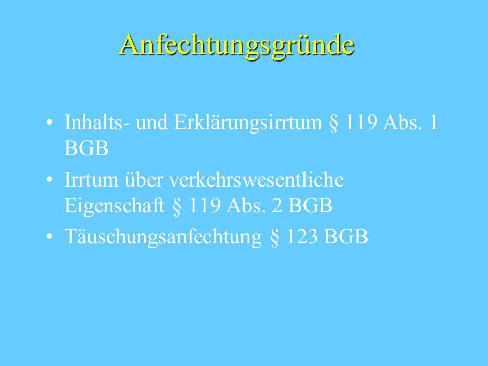 Anfechtungsgründe Inhalts- und Erklärungsirrtum § 119 Abs. 1 BGB