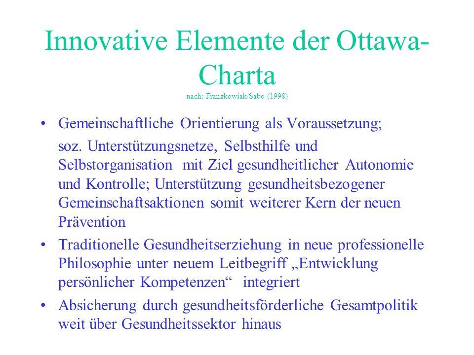 Innovative Elemente der Ottawa-Charta nach: Franzkowiak/Sabo (1998)