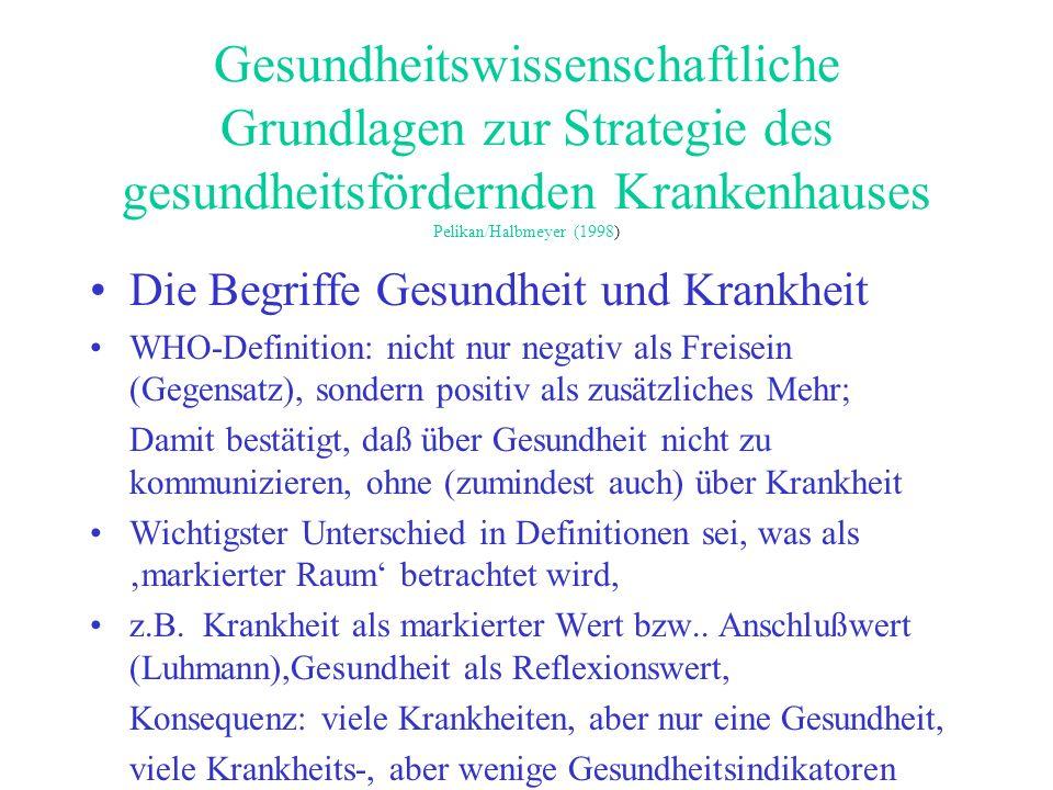 Gesundheitswissenschaftliche Grundlagen zur Strategie des gesundheitsfördernden Krankenhauses Pelikan/Halbmeyer (1998)