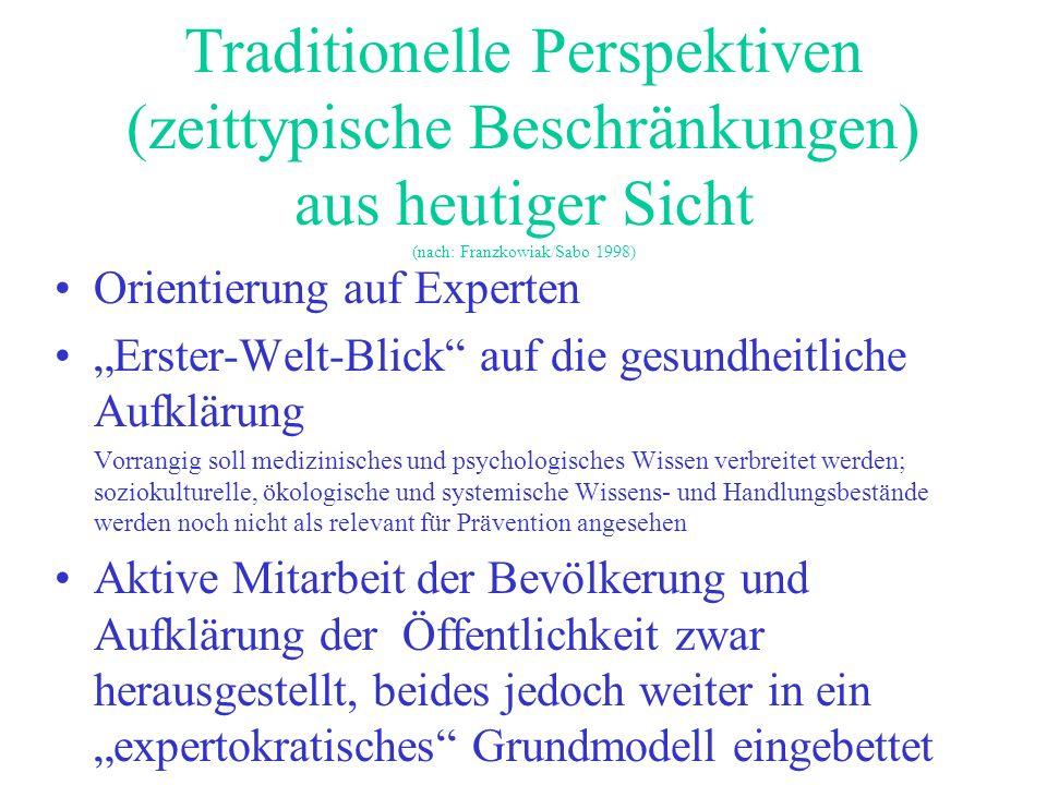 Traditionelle Perspektiven (zeittypische Beschränkungen) aus heutiger Sicht (nach: Franzkowiak/Sabo 1998)