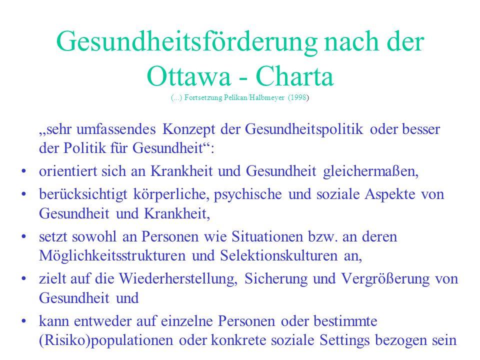 Gesundheitsförderung nach der Ottawa - Charta (