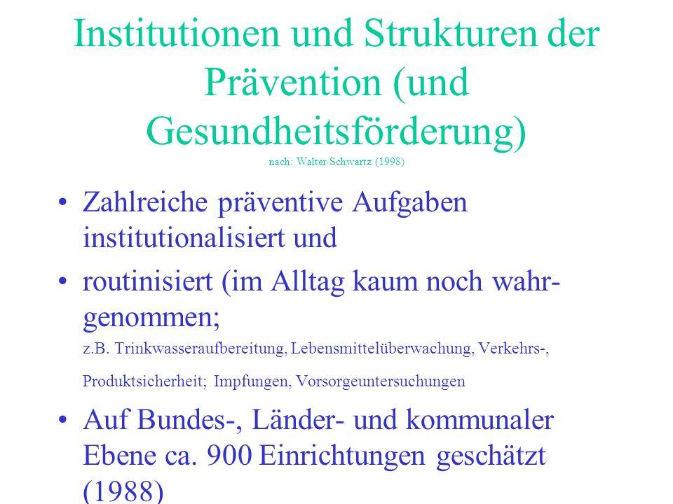 Institutionen und Strukturen der Prävention (und Gesundheitsförderung) nach: Walter/Schwartz (1998)