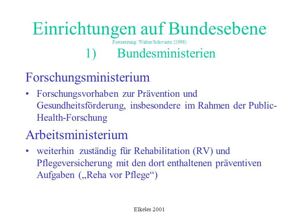 Einrichtungen auf Bundesebene Fortsetzung: Walter/Schwartz (1998) 1)