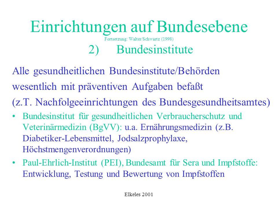 Einrichtungen auf Bundesebene Fortsetzung: Walter/Schwartz (1998) 2)