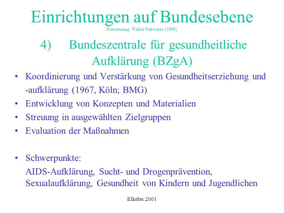 Einrichtungen auf Bundesebene Fortsetzung: Walter/Schwartz (1998) 4)