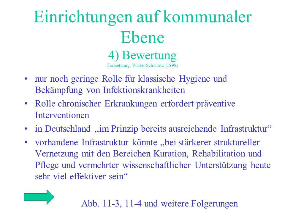 Einrichtungen auf kommunaler Ebene 4) Bewertung Fortsetzung: Walter/Schwartz (1998)