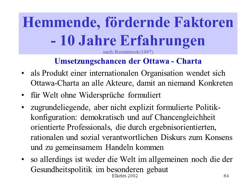 Umsetzungschancen der Ottawa - Charta