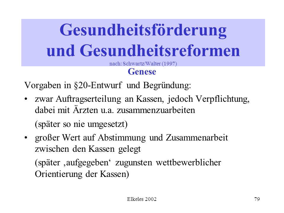 Gesundheitsförderung und Gesundheitsreformen nach: Schwartz/Walter (1997)