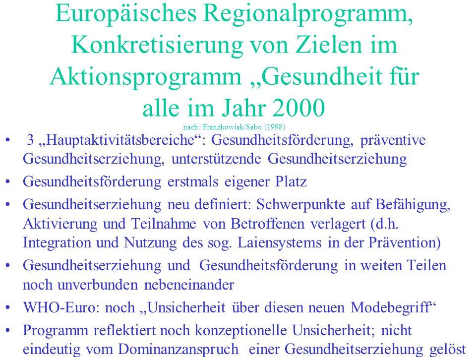 """Europäisches Regionalprogramm, Konkretisierung von Zielen im Aktionsprogramm """"Gesundheit für alle im Jahr 2000 nach: Franzkowiak/Sabo (1998)"""