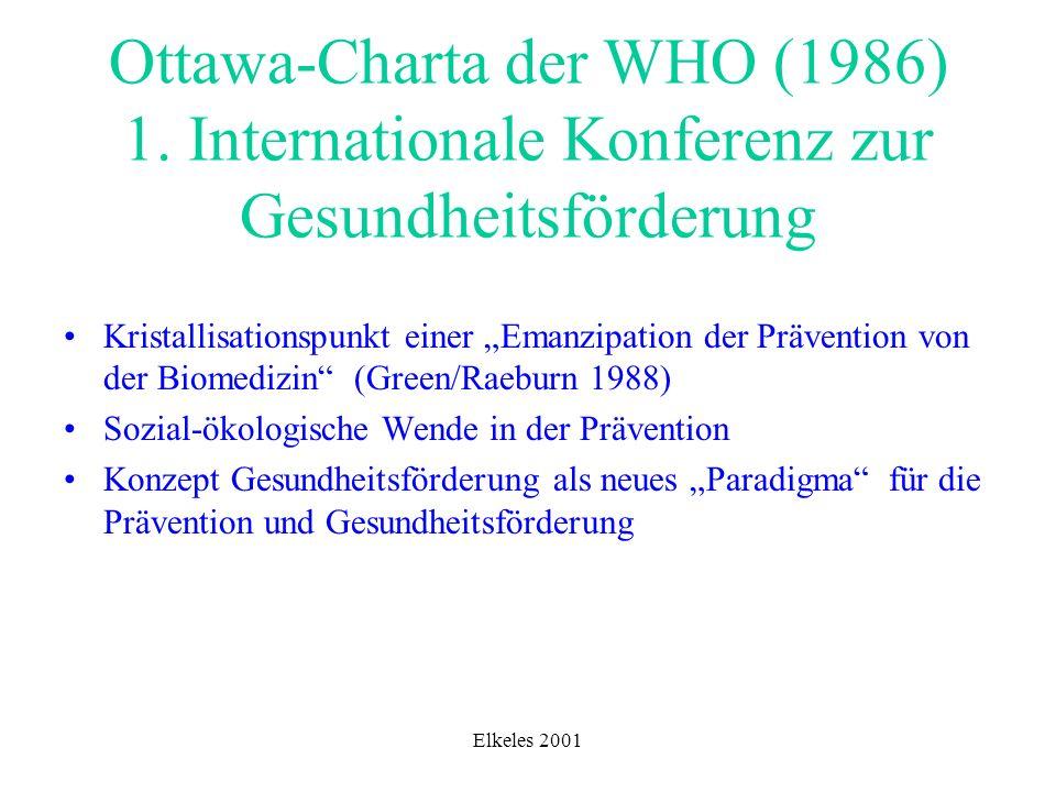 Ottawa-Charta der WHO (1986) 1
