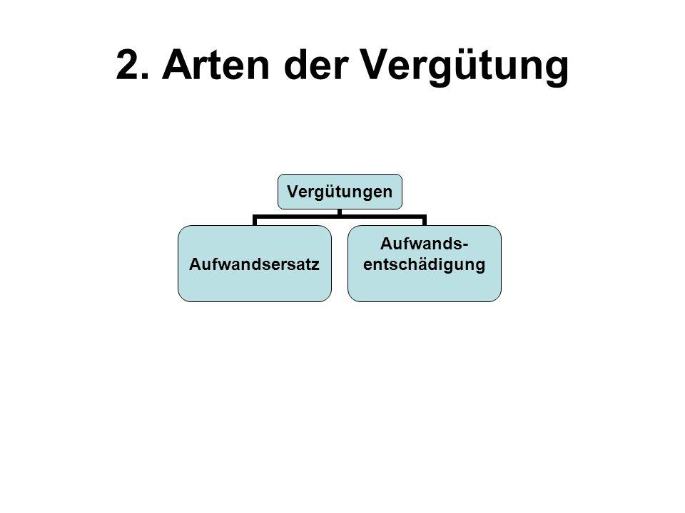 2. Arten der Vergütung