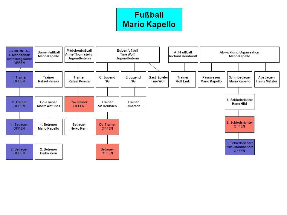Fußball Mario Kapello --ZUKUNFT-- 1. Mannschaft Abteilungsleiter OFFEN