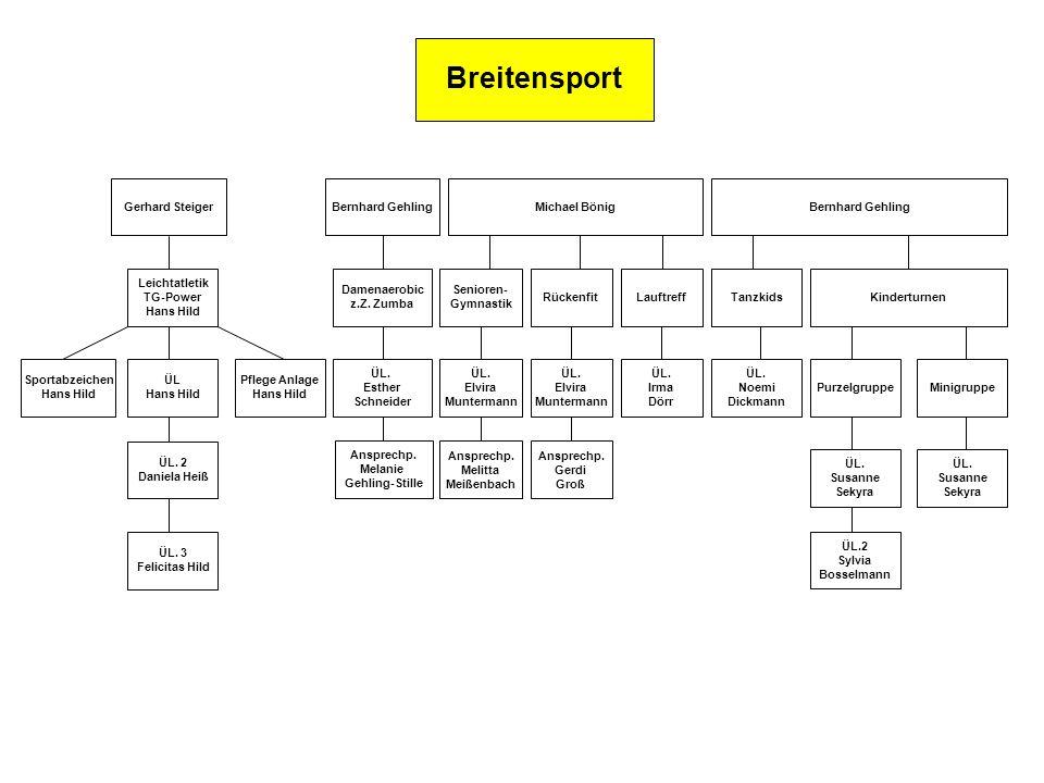 Breitensport Gerhard Steiger Bernhard Gehling Michael Bönig