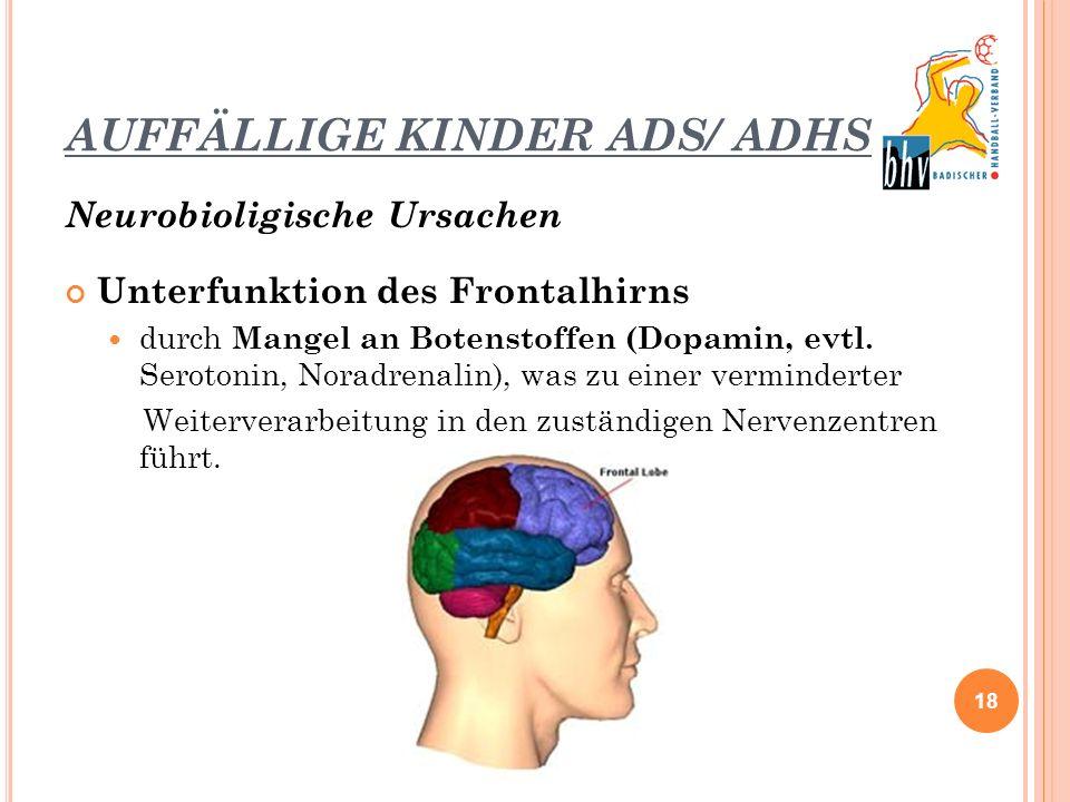 Auffällige Kinder ADS/ ADHS
