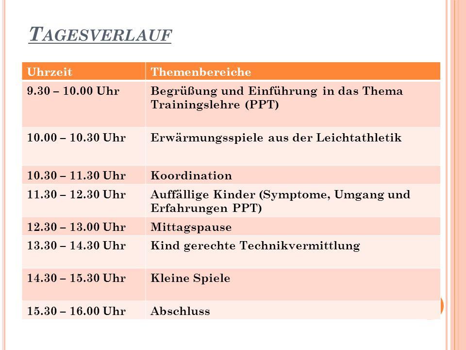 Tagesverlauf Uhrzeit Themenbereiche 9.30 – 10.00 Uhr