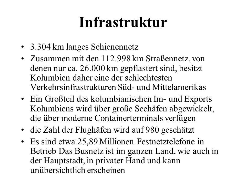 Infrastruktur 3.304 km langes Schienennetz