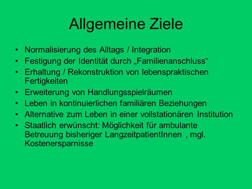 Allgemeine Ziele Normalisierung des Alltags / Integration