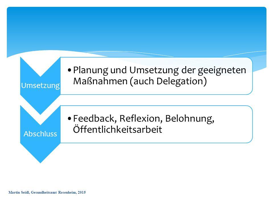Planung und Umsetzung der geeigneten Maßnahmen (auch Delegation)