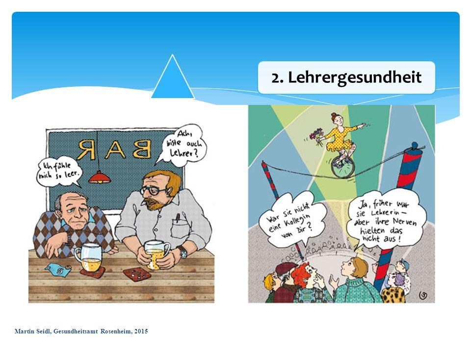 2. Lehrergesundheit Martin Seidl, Gesundheitsamt Rosenheim, 2015
