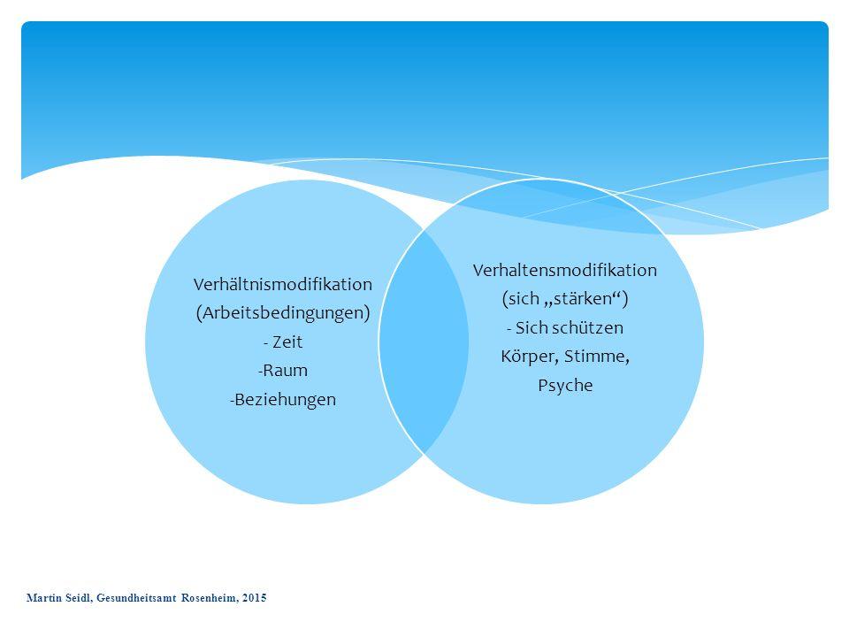Verhältnismodifikation (Arbeitsbedingungen) - Zeit -Raum -Beziehungen