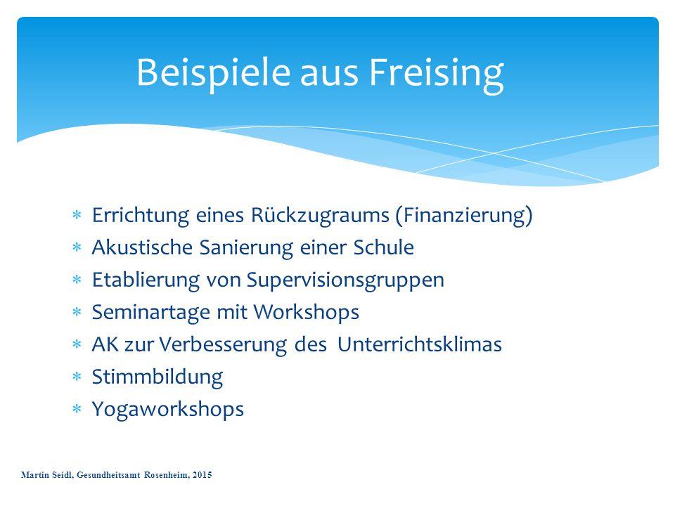 Beispiele aus Freising