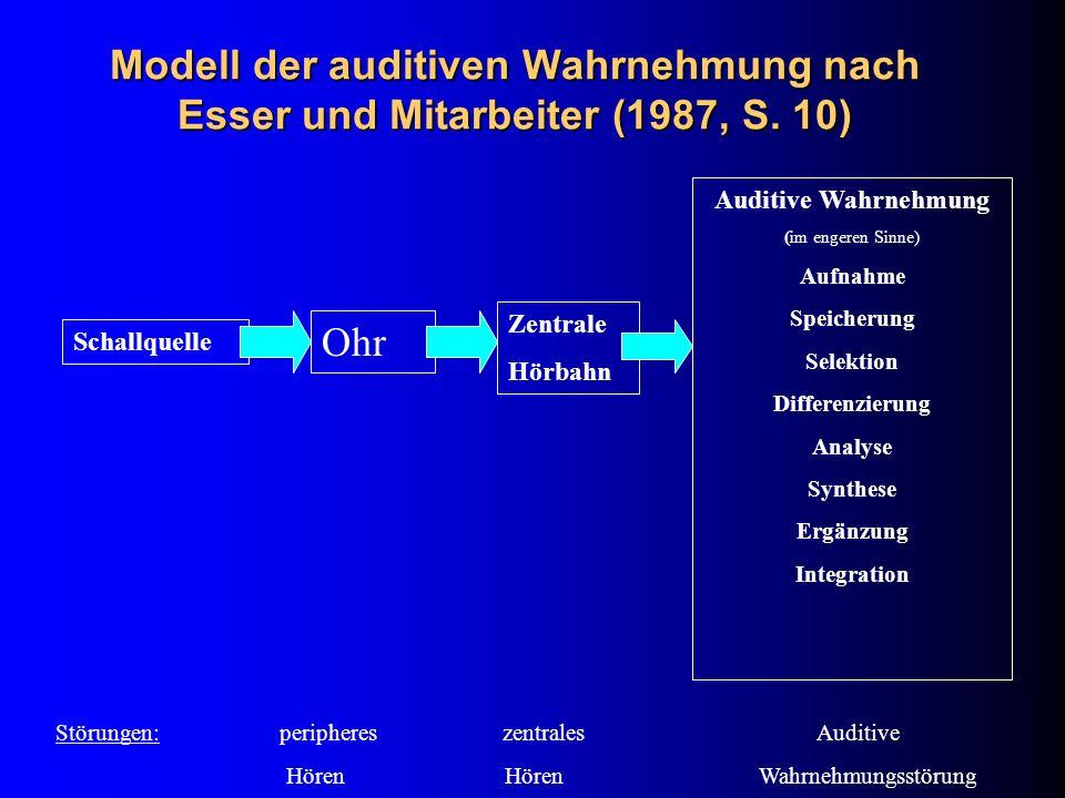 Modell der auditiven Wahrnehmung nach Esser und Mitarbeiter (1987, S
