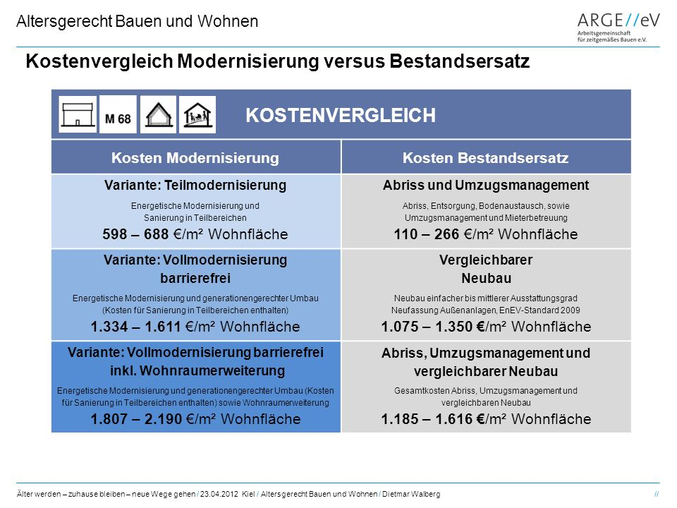 Kostenvergleich Modernisierung versus Bestandsersatz KOSTENVERGLEICH