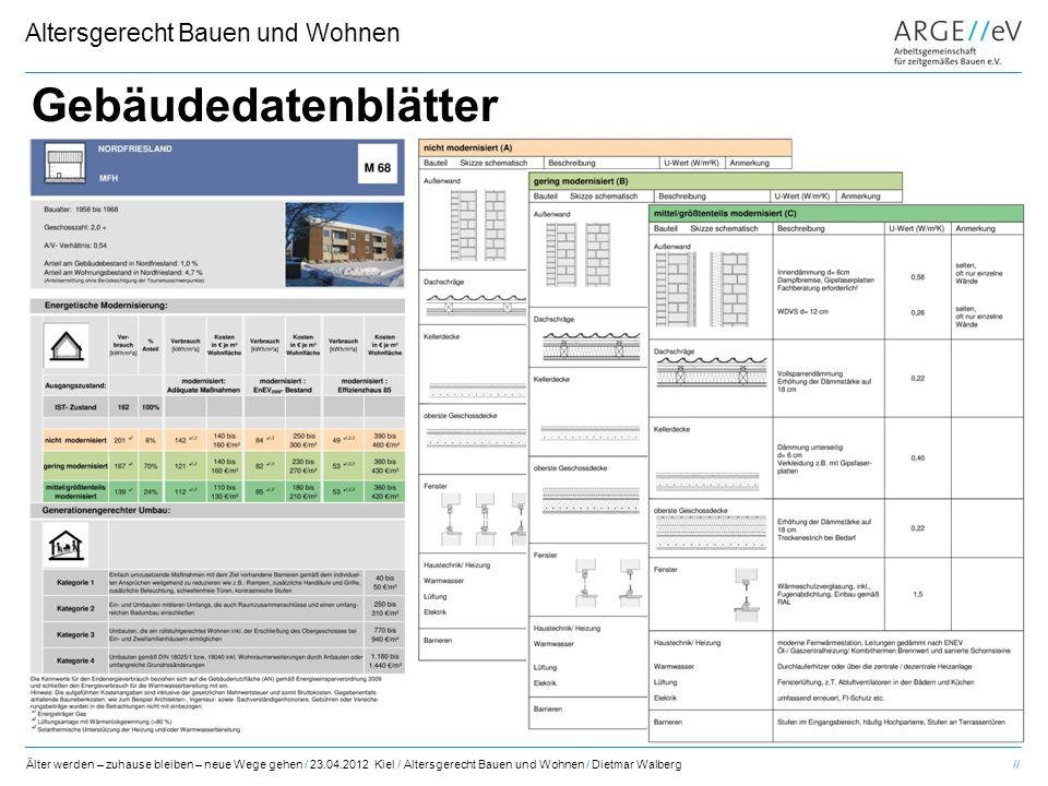 Gebäudedatenblätter