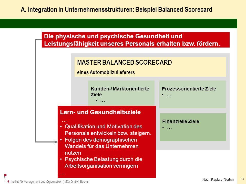A. Integration in Unternehmensstrukturen: Beispiel Balanced Scorecard