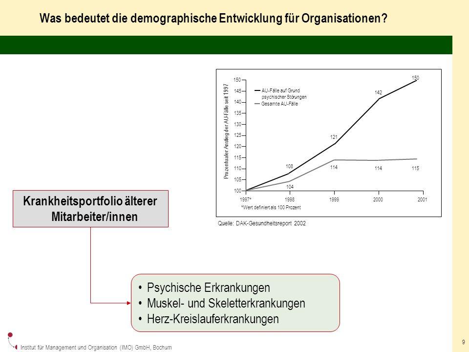 Was bedeutet die demographische Entwicklung für Organisationen