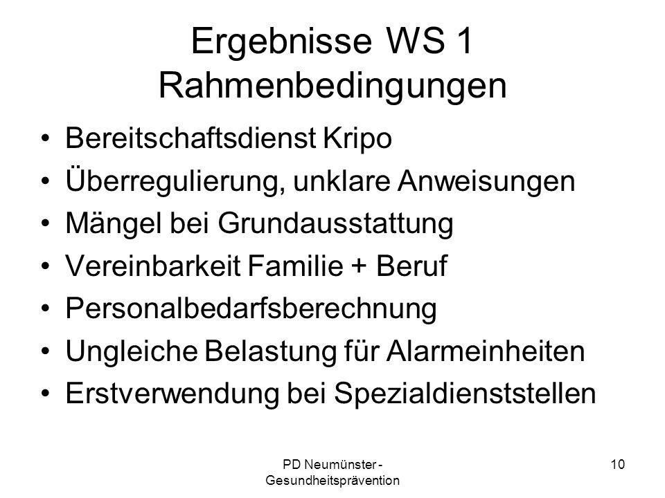 Ergebnisse WS 1 Rahmenbedingungen