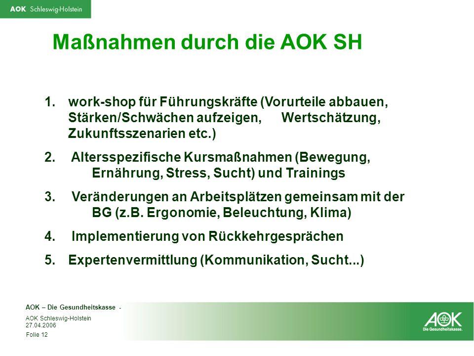 Maßnahmen durch die AOK SH