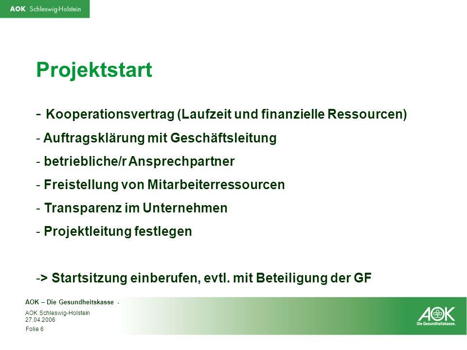 Projektstart Kooperationsvertrag (Laufzeit und finanzielle Ressourcen)