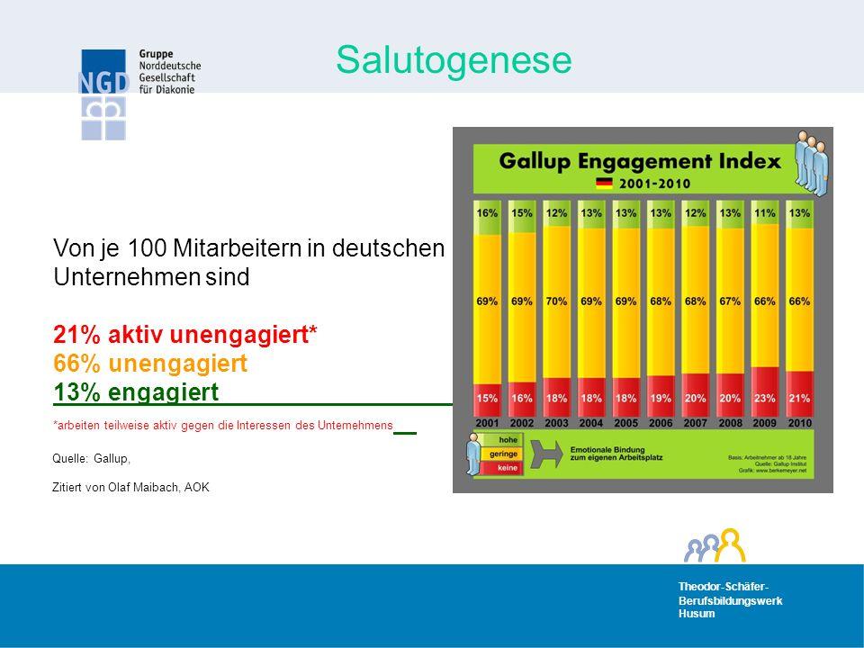 Salutogenese Von je 100 Mitarbeitern in deutschen Unternehmen sind