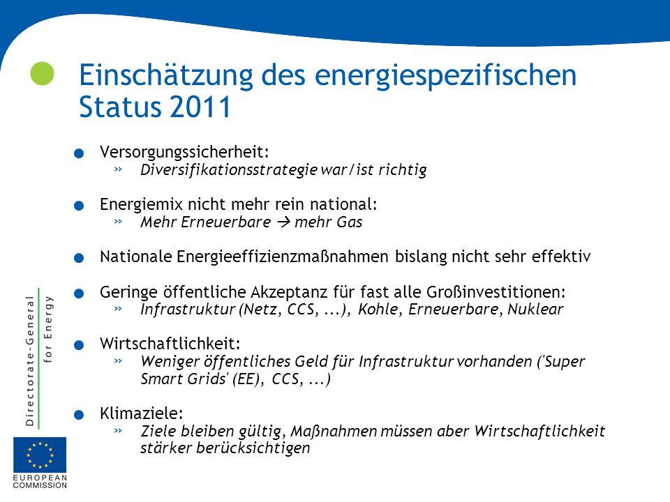 Einschätzung des energiespezifischen Status 2011