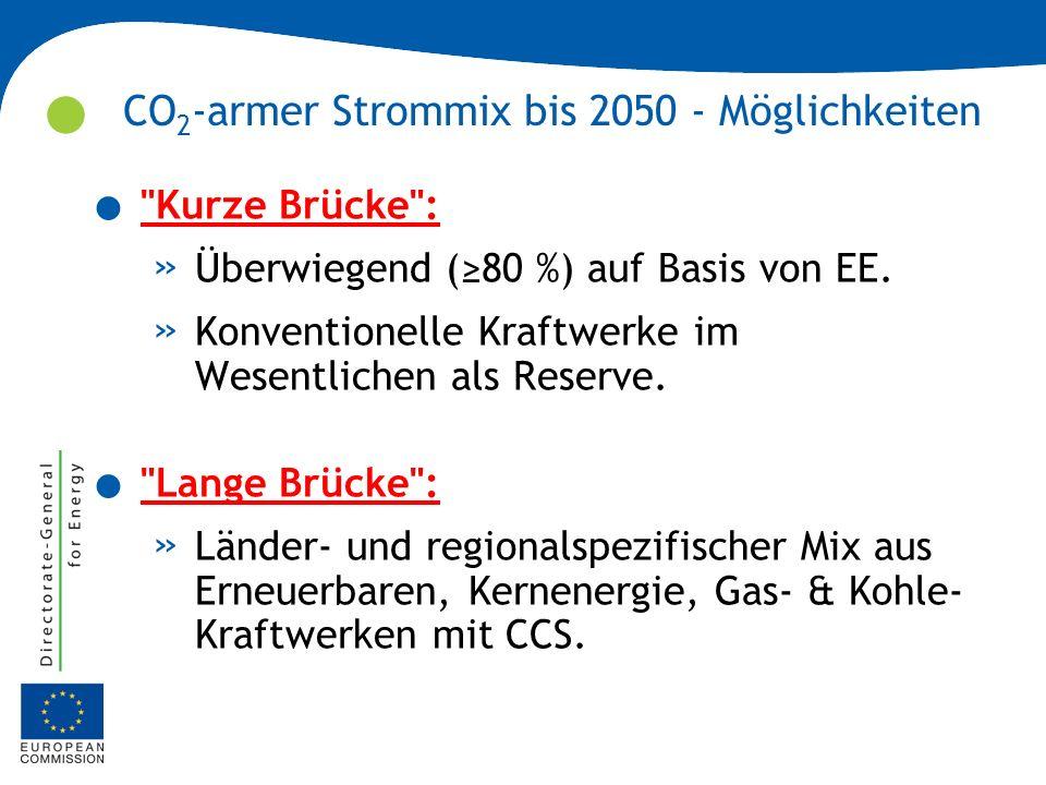 CO2-armer Strommix bis 2050 - Möglichkeiten