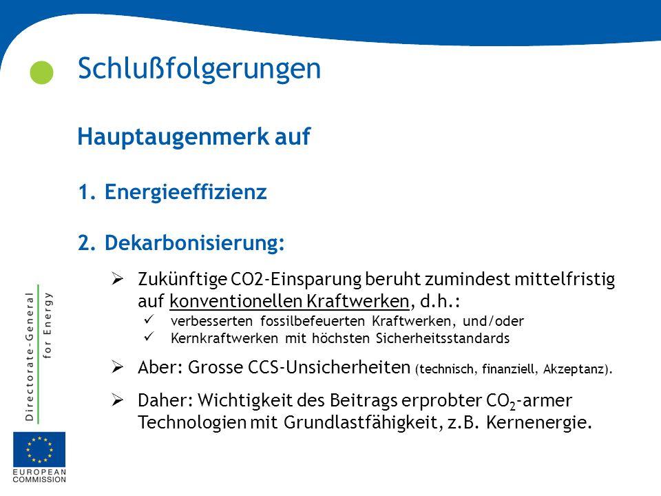 Schlußfolgerungen Hauptaugenmerk auf Energieeffizienz