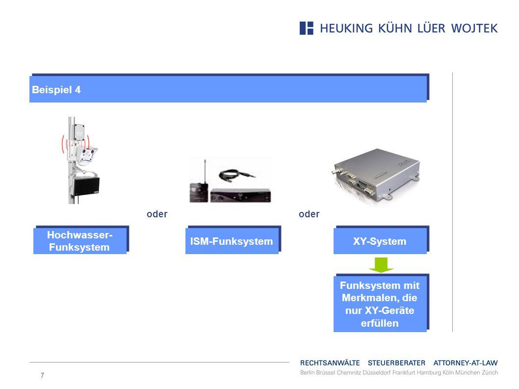 Hochwasser-Funksystem ISM-Funksystem XY-System