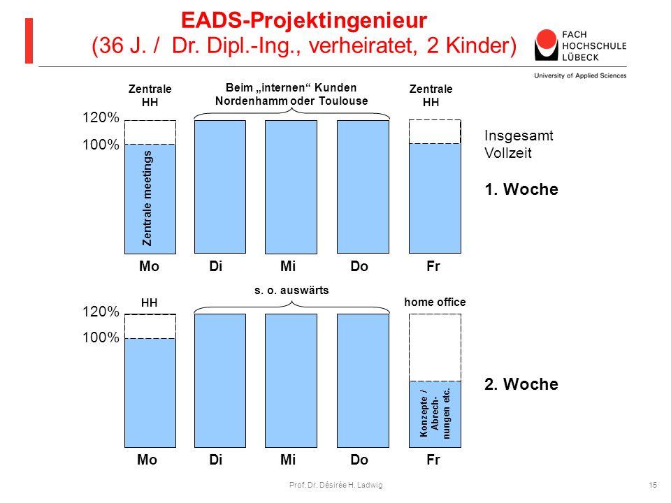 EADS-Projektingenieur (36 J. / Dr. Dipl.-Ing., verheiratet, 2 Kinder)