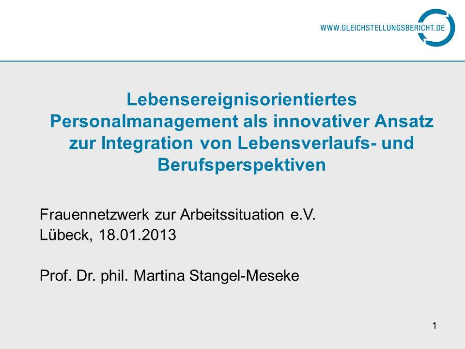 Lebensereignisorientiertes Personalmanagement als innovativer Ansatz zur Integration von Lebensverlaufs- und Berufsperspektiven