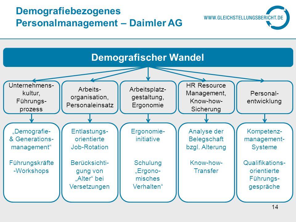 Demografiebezogenes Personalmanagement – Daimler AG