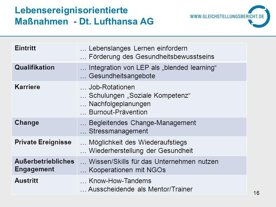 Lebensereignisorientierte Maßnahmen - Dt. Lufthansa AG