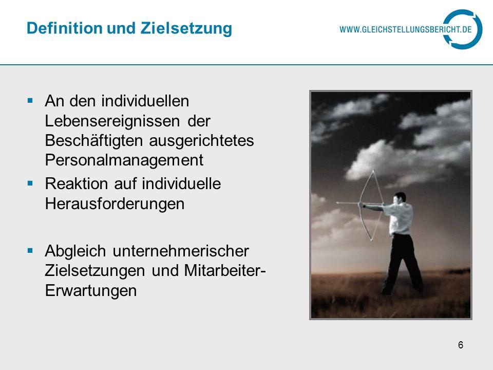 Definition und Zielsetzung