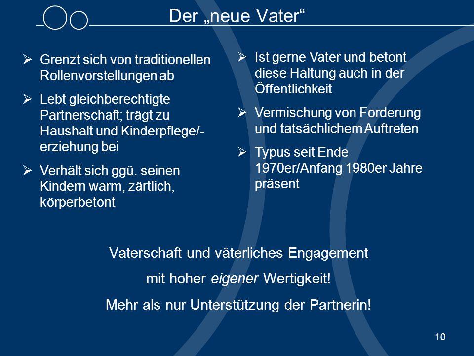 """Der """"neue Vater Vaterschaft und väterliches Engagement"""