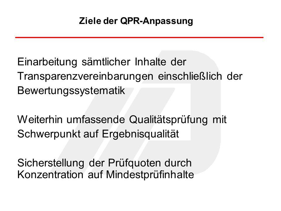 Ziele der QPR-Anpassung