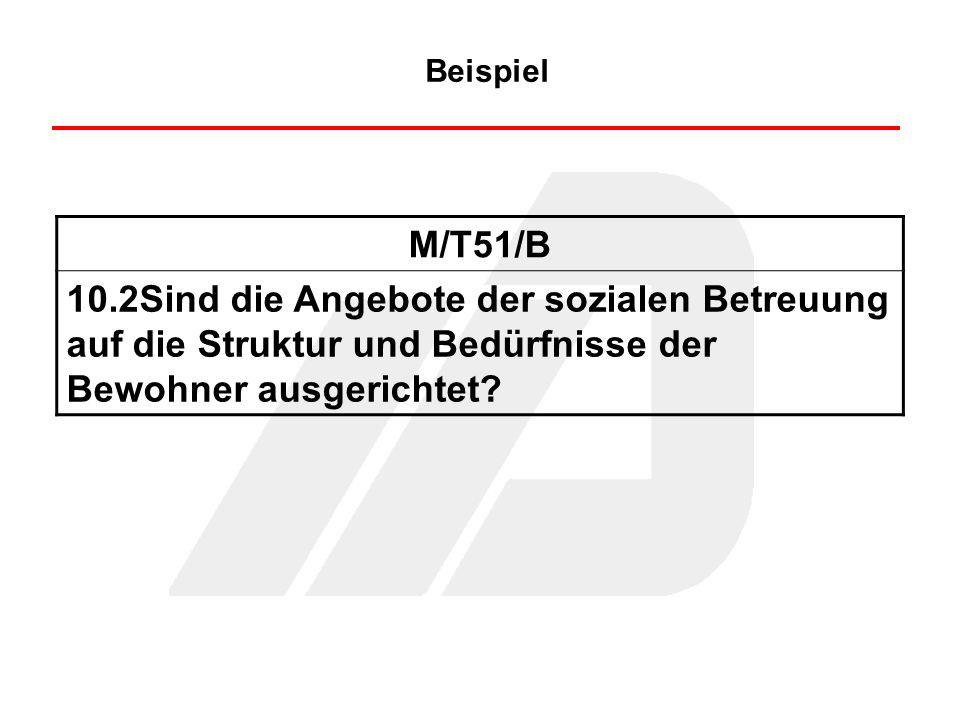 Beispiel M/T51/B.