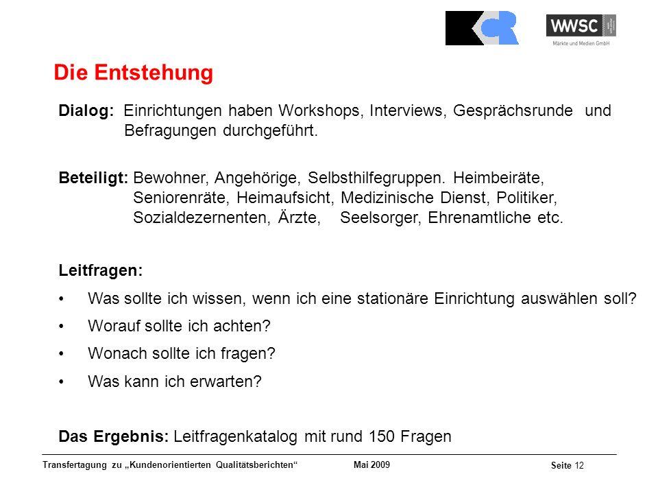 Die Entstehung Dialog: Einrichtungen haben Workshops, Interviews, Gesprächsrunde und Befragungen durchgeführt.