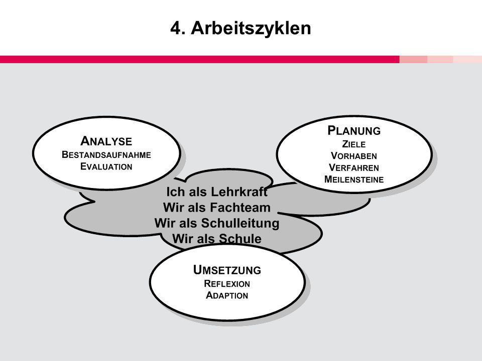 4. Arbeitszyklen